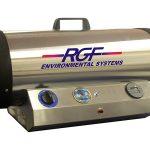RGF Turbozone